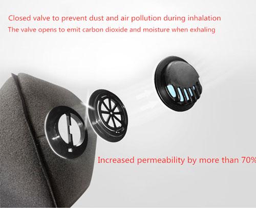 breathing valve Washable Anti fog Mask